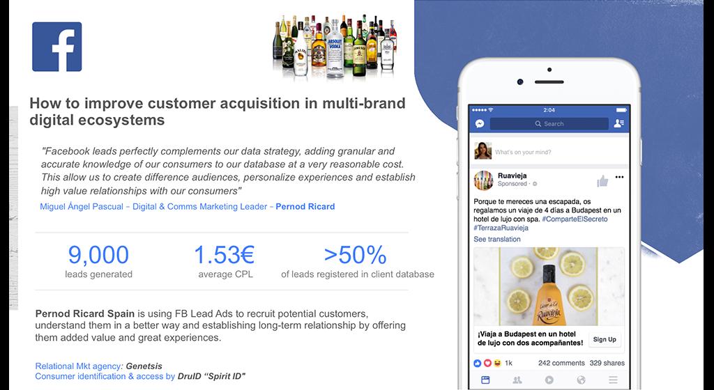 DRUID y Facebook Lead Ads ayudar a Pernod Ricard a aumentar su CPL (Caso de éxito)