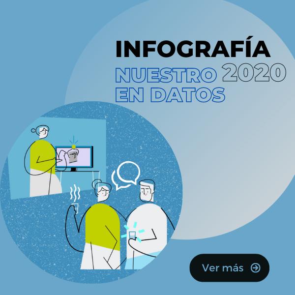 Infografia_nuestro_2020_en_datos